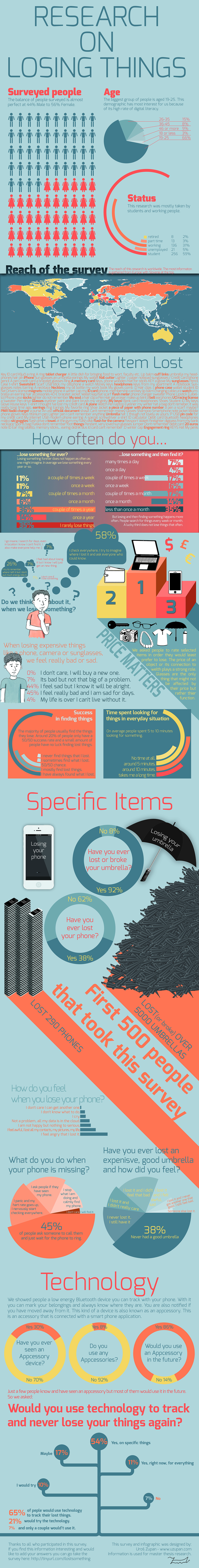 Infographics new edit small size